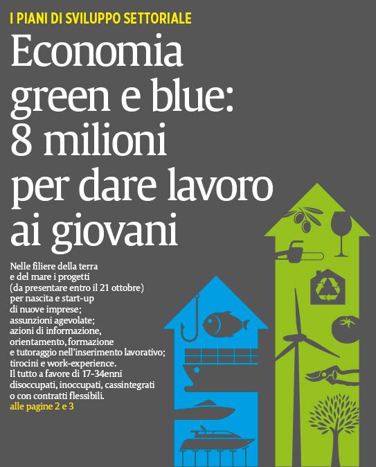 Il Secolo XIX più - copertine - economia green e blue